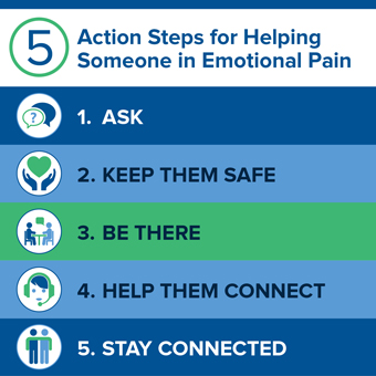 To without self pain kill ways 5 Easy